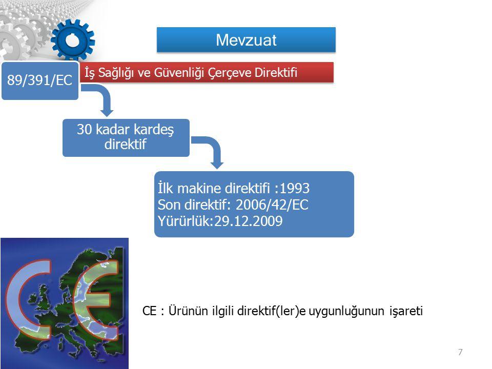 7 CE : Ürünün ilgili direktif(ler)e uygunluğunun işareti 89/391/EC İş Sağlığı ve Güvenliği Çerçeve Direktifi 30 kadar kardeş direktif İlk makine direk