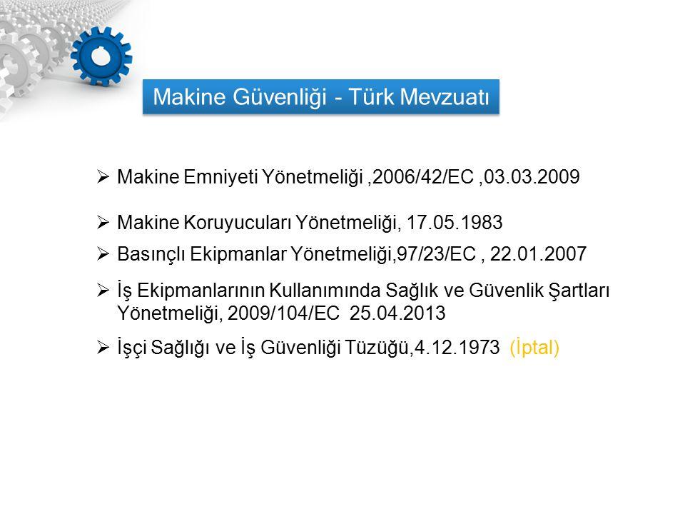  Makine Emniyeti Yönetmeliği,2006/42/EC,03.03.2009 Makine Güvenliği - Türk Mevzuatı Makine Uygunluk Değerlendirmesi Onaylanmış Kuruluş Listesi: http://ec.europa.eu/enterprise/newapproach/nando/index.cfm?fuseaction=country.notifiedbody&cou_id=792 -Beyana göre Temel sağlık ve güvenlik şartları -Standartlara uygunluğa göre -İç kontrole göre -Tip incelemesi+iç kontrol -Tam kalite güvencesi Tam kalite güvencesi-Ek IV -Testereler -Ahşap işleme mak.
