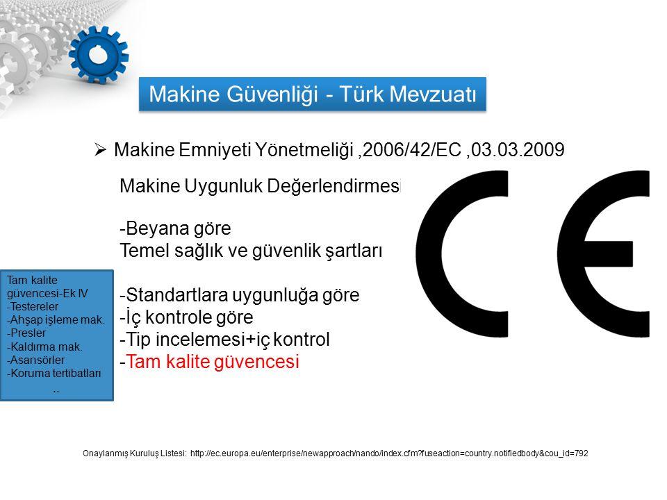  Makine Emniyeti Yönetmeliği,2006/42/EC,03.03.2009 Makine Güvenliği - Türk Mevzuatı Makine Uygunluk Değerlendirmesi Onaylanmış Kuruluş Listesi: http: