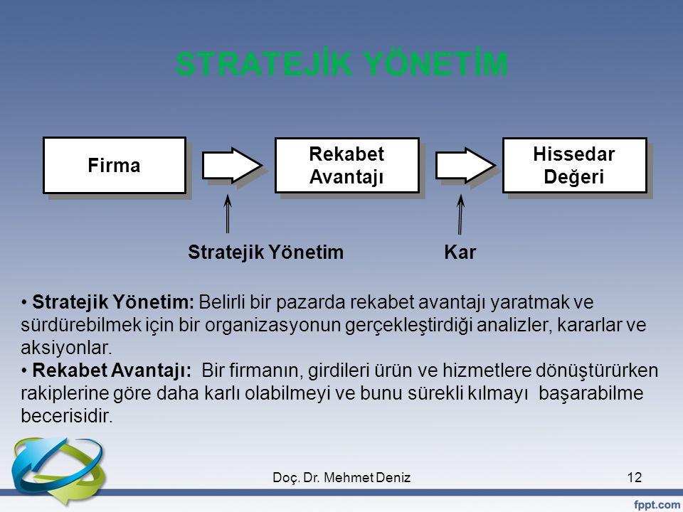 STRATEJİK YÖNETİM Stratejik YönetimKar Stratejik Yönetim: Belirli bir pazarda rekabet avantajı yaratmak ve sürdürebilmek için bir organizasyonun gerçekleştirdiği analizler, kararlar ve aksiyonlar.