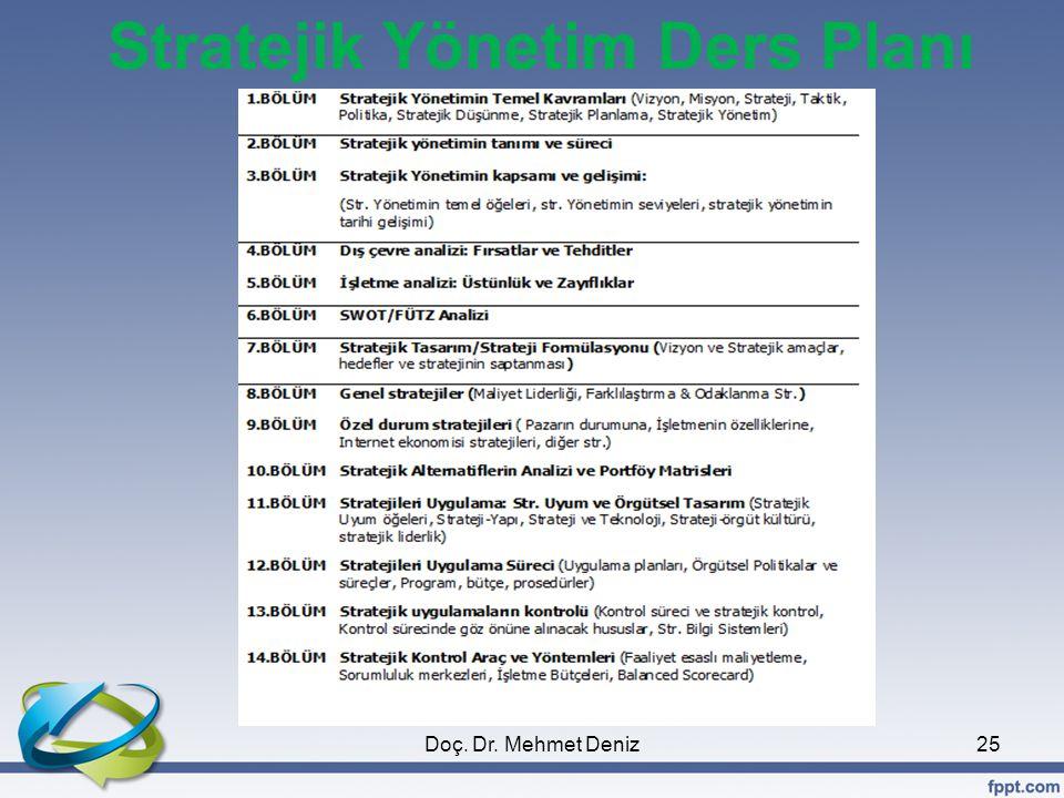 Stratejik Yönetim Ders Planı 25Doç. Dr. Mehmet Deniz