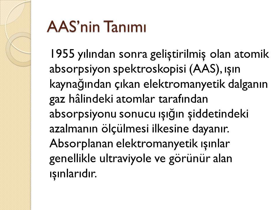 AAS'nin Tanımı 1955 yılından sonra geliştirilmiş olan atomik absorpsiyon spektroskopisi (AAS), ışın kayna ğ ından çıkan elektromanyetik dalganın gaz h