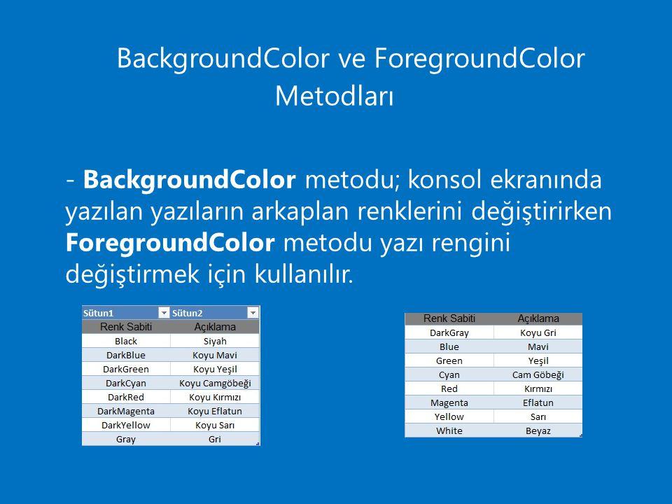 BackgroundColor ve ForegroundColor Metodları - BackgroundColor metodu; konsol ekranında yazılan yazıların arkaplan renklerini değiştirirken ForegroundColor metodu yazı rengini değiştirmek için kullanılır.