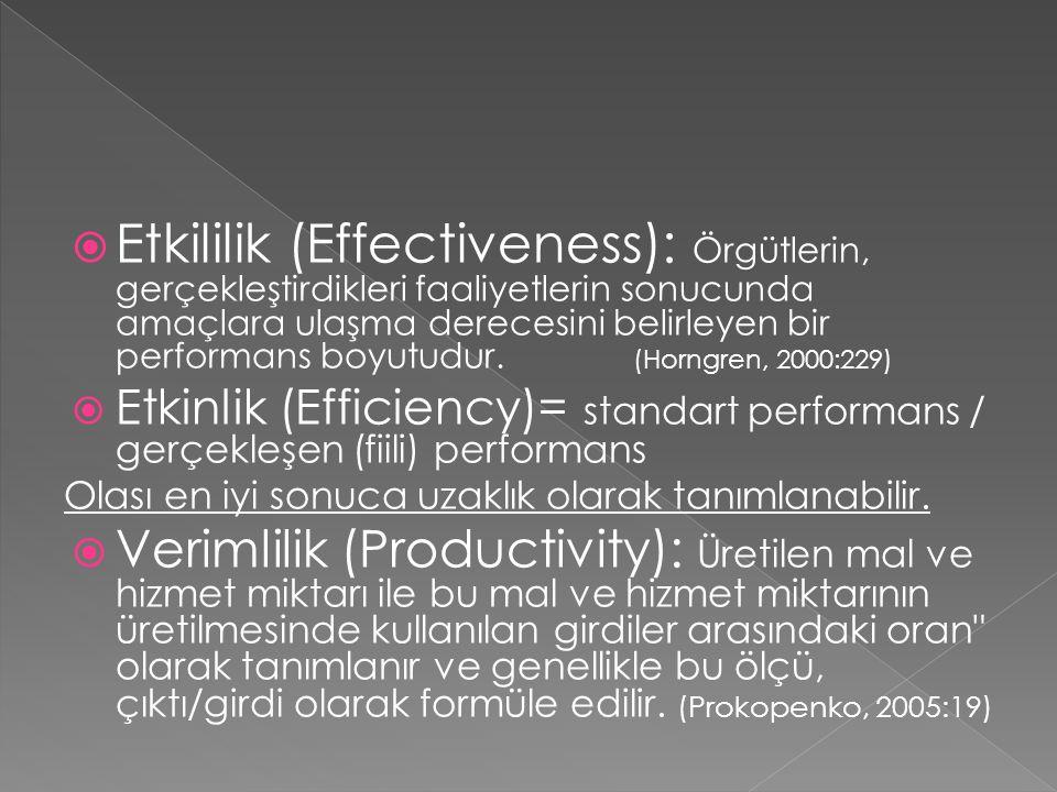  Etkililik (Effectiveness): Örgütlerin, gerçekleştirdikleri faaliyetlerin sonucunda amaçlara ulaşma derecesini belirleyen bir performans boyutudur.