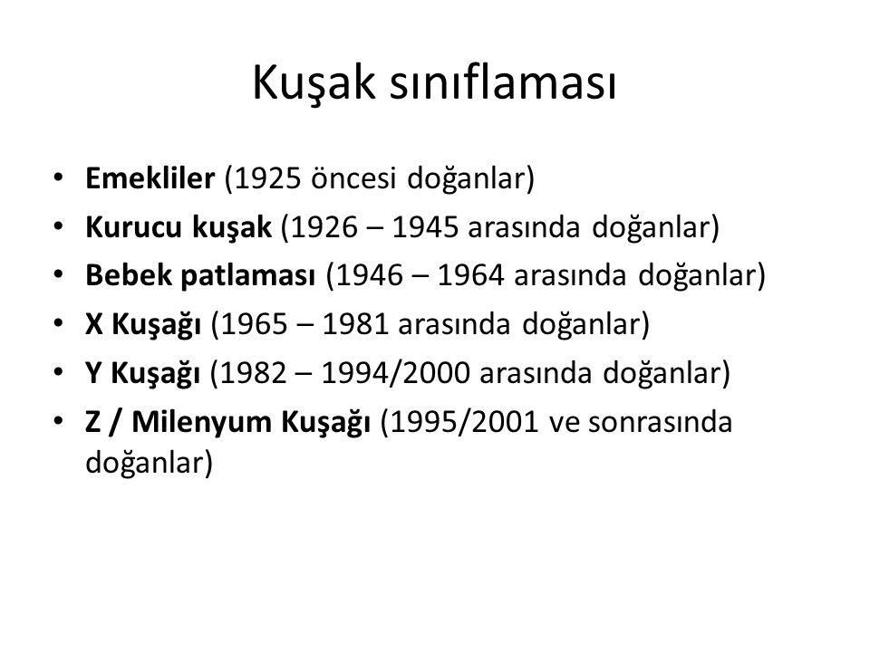 Emekliler (1925 öncesi doğanlar) Kurucu kuşak (1926 – 1945 arasında doğanlar) Bebek patlaması (1946 – 1964 arasında doğanlar) X Kuşağı (1965 – 1981 ar