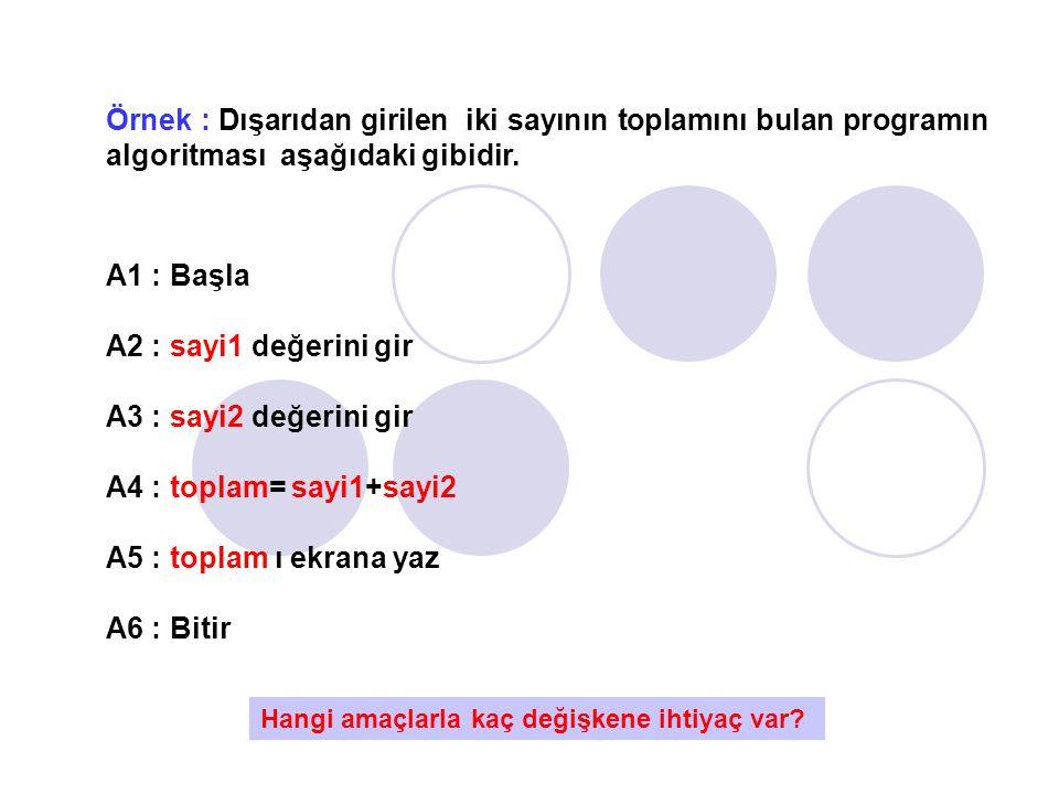 Örnek : Dışarıdan girilen iki sayının toplamını bulan programın algoritması aşağıdaki gibidir. A1 : Başla A2 : sayi1 değerini gir A3 : sayi2 değerini