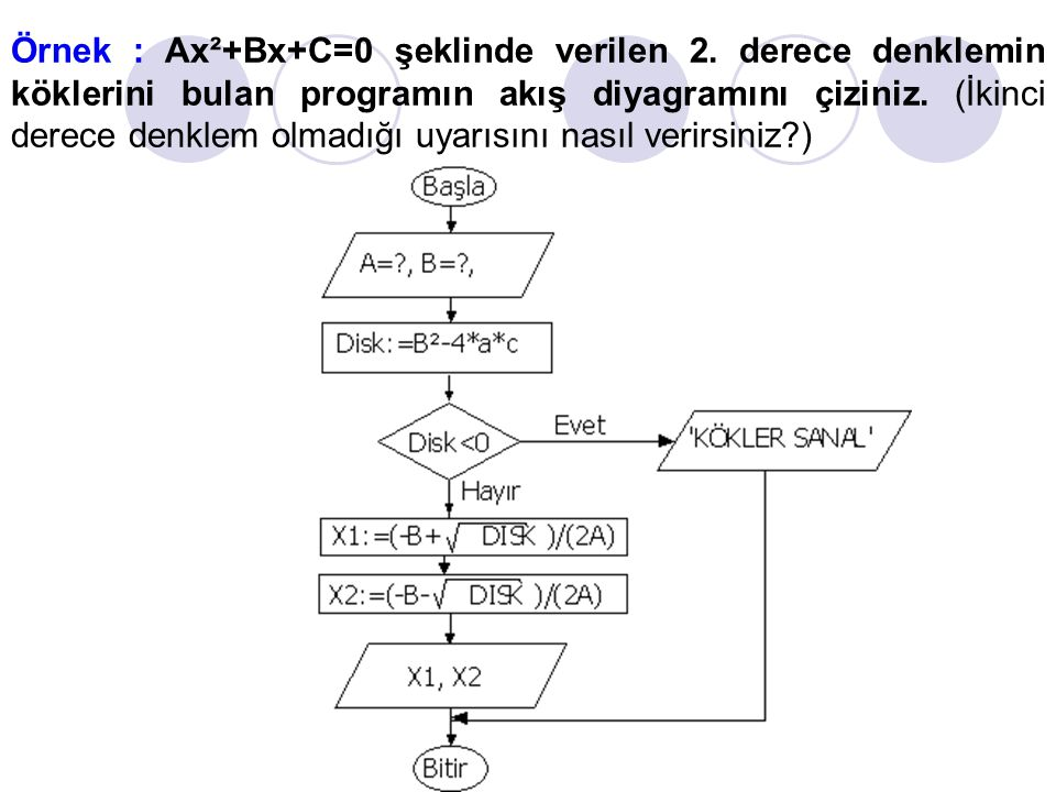 Örnek : Ax²+Bx+C=0 şeklinde verilen 2.