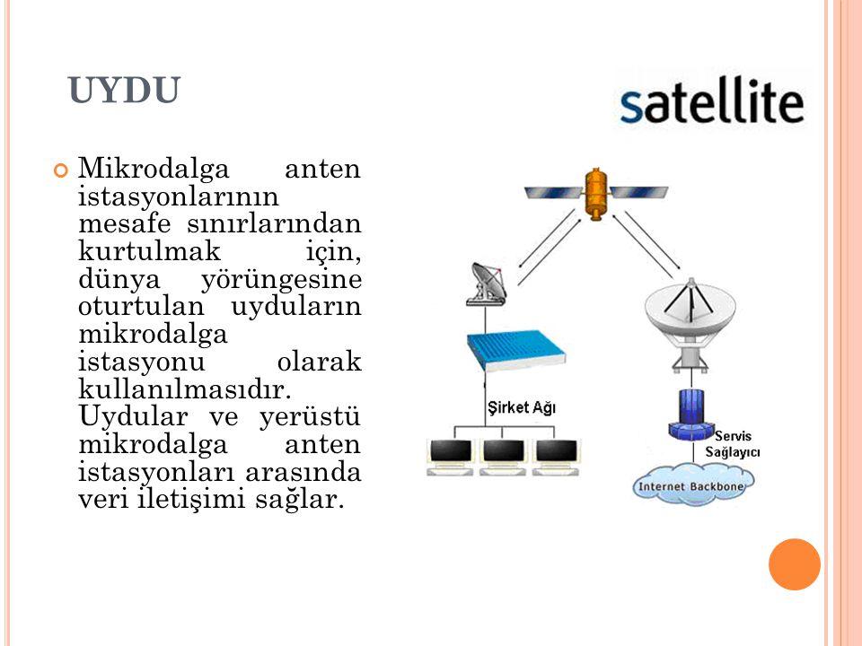 UYDU Mikrodalga anten istasyonlarının mesafe sınırlarından kurtulmak için, dünya yörüngesine oturtulan uyduların mikrodalga istasyonu olarak kullanılm