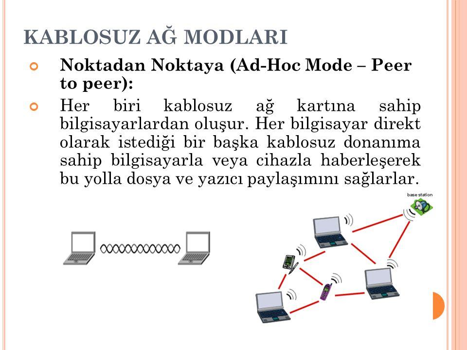 KABLOSUZ AĞ MODLARI Noktadan Noktaya (Ad-Hoc Mode – Peer to peer): Her biri kablosuz ağ kartına sahip bilgisayarlardan oluşur. Her bilgisayar direkt o