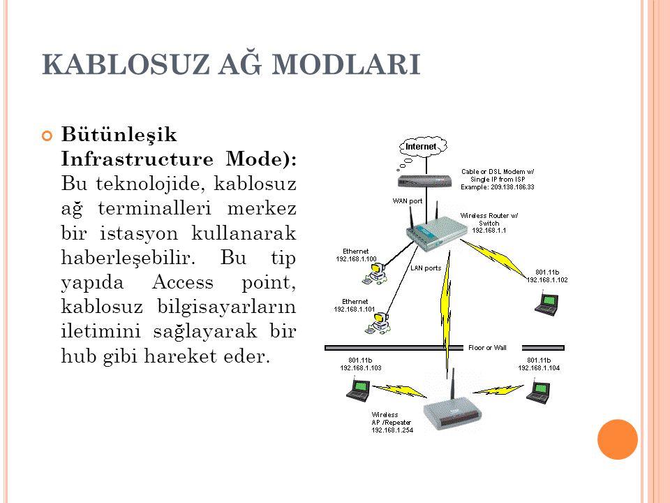 KABLOSUZ AĞ MODLARI Bütünleşik Infrastructure Mode): Bu teknolojide, kablosuz ağ terminalleri merkez bir istasyon kullanarak haberleşebilir. Bu tip ya