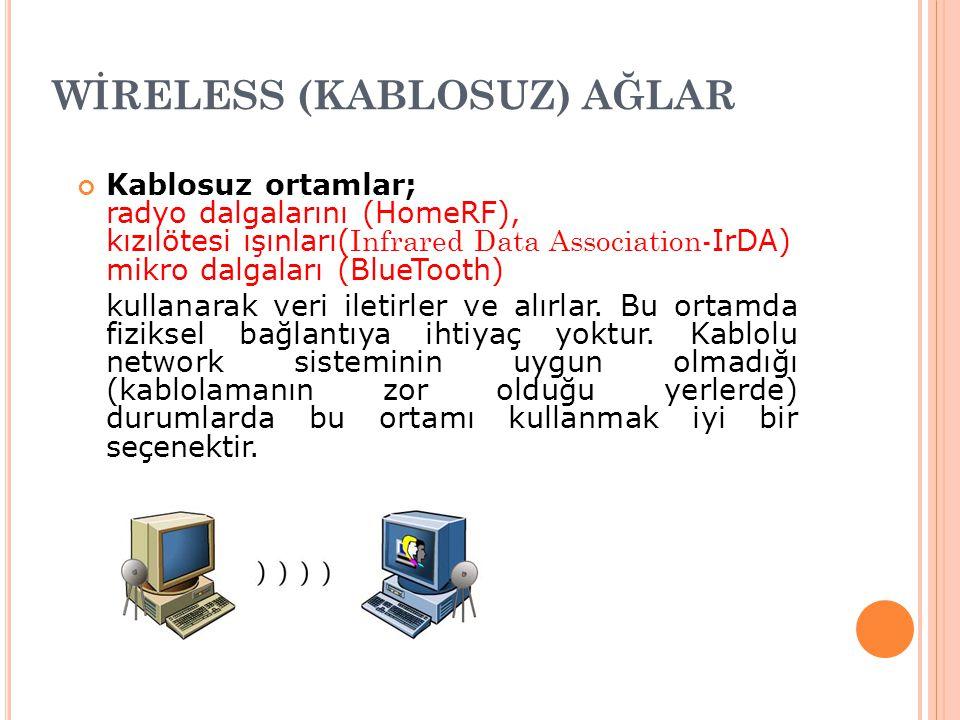 WİRELESS (KABLOSUZ) AĞLAR Kablosuz ortamlar; radyo dalgalarını (HomeRF), kızılötesi ışınları( Infrared Data Association- IrDA) mikro dalgaları (BlueTo