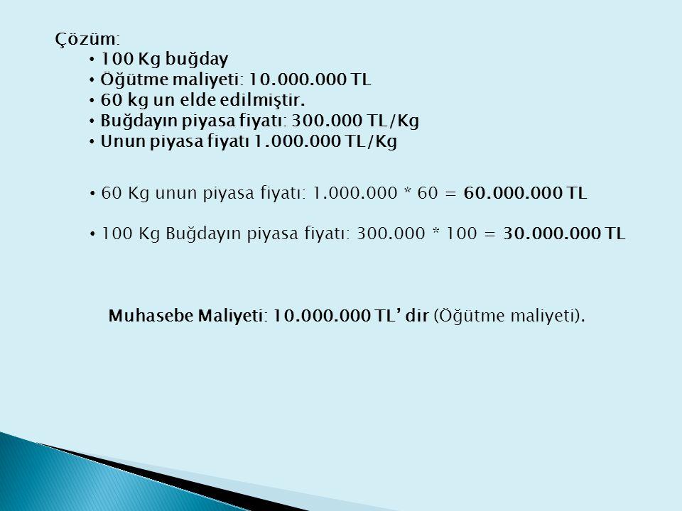 Çözüm: 100 Kg buğday Öğütme maliyeti: 10.000.000 TL 60 kg un elde edilmiştir.