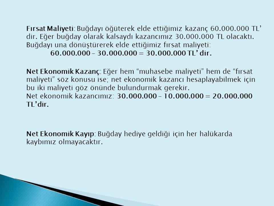 Fırsat Maliyeti: Buğdayı öğüterek elde ettiğimiz kazanç 60.000.000 TL' dir.
