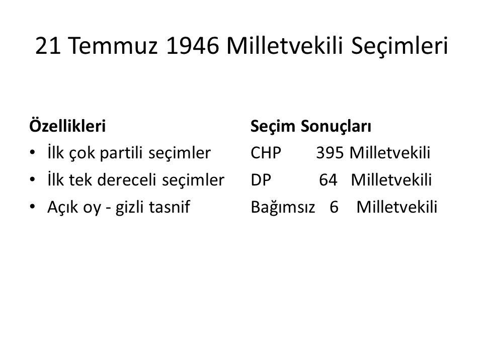 14 Mayıs 1950 Milletvekili Seçimleri Özellikleri Tek dereceli Çok partili Gizli oy – açık tasnif Çoğunluk sistemi Seçim Sonuçları DP 408 Milletvekili CHP 69 Milletvekili MP 1 Milletvekili Bağımsız 9 Milletvekili