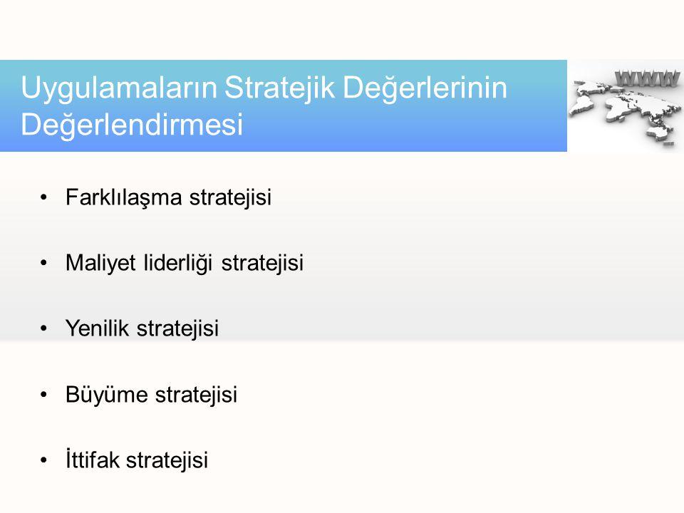 Farklılaşma stratejisi Maliyet liderliği stratejisi Yenilik stratejisi Büyüme stratejisi İttifak stratejisi Uygulamaların Stratejik Değerlerinin Değer