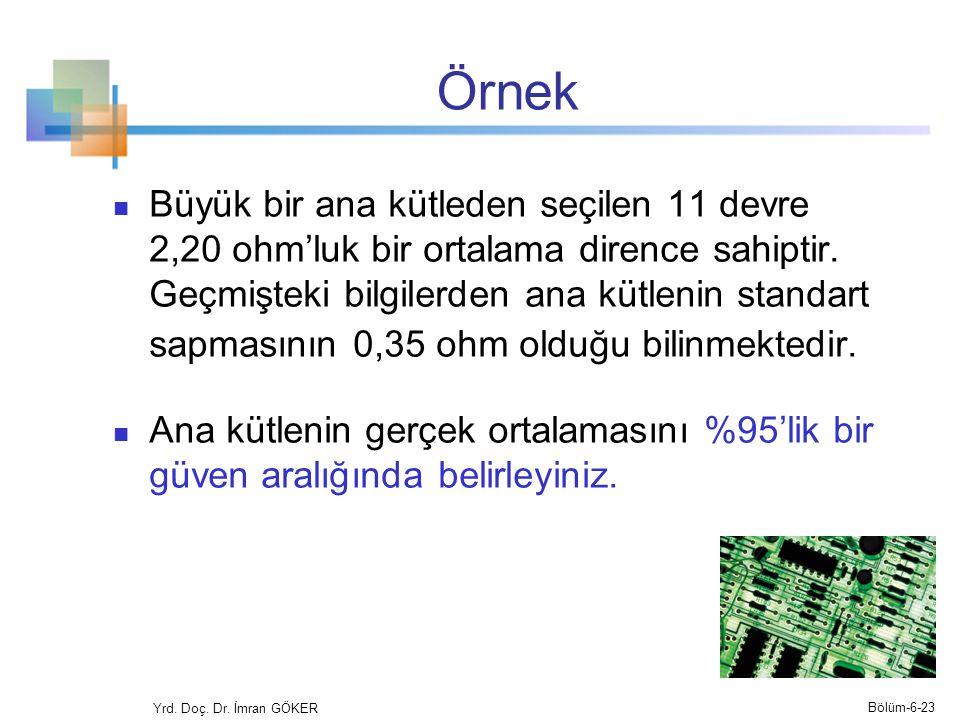 Örnek Büyük bir ana kütleden seçilen 11 devre 2,20 ohm'luk bir ortalama dirence sahiptir. Geçmişteki bilgilerden ana kütlenin standart sapmasının 0,35