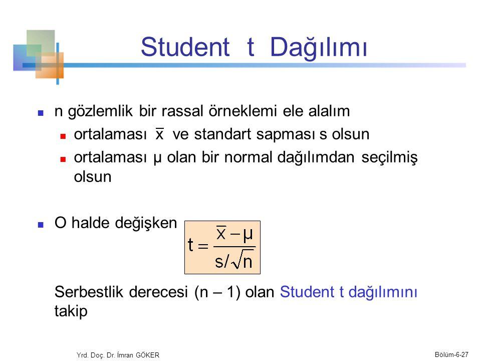 Student t Dağılımı n gözlemlik bir rassal örneklemi ele alalım ortalaması x ve standart sapması s olsun ortalaması μ olan bir normal dağılımdan seçilm