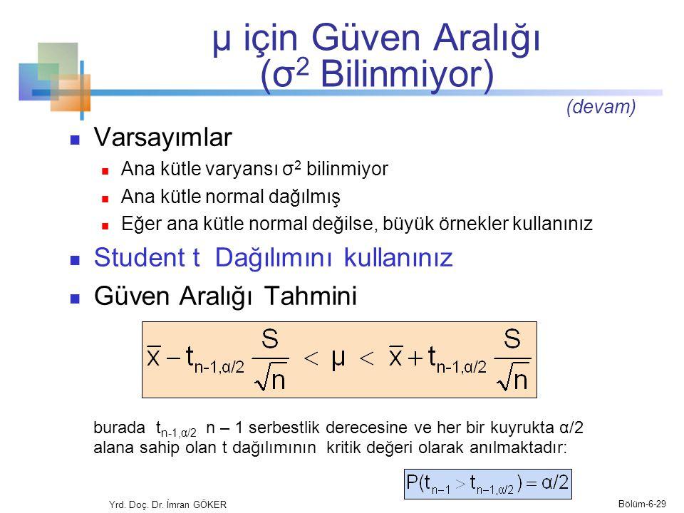 μ için Güven Aralığı (σ 2 Bilinmiyor) Varsayımlar Ana kütle varyansı σ 2 bilinmiyor Ana kütle normal dağılmış Eğer ana kütle normal değilse, büyük örn