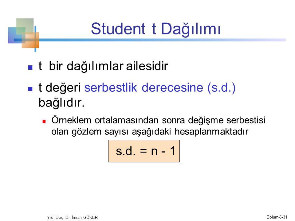 Student t Dağılımı t bir dağılımlar ailesidir t değeri serbestlik derecesine (s.d.) bağlıdır. Örneklem ortalamasından sonra değişme serbestisi olan gö