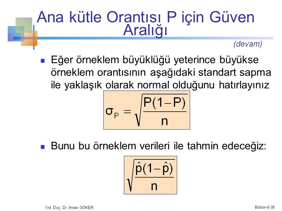 Ana kütle Orantısı P için Güven Aralığı Eğer örneklem büyüklüğü yeterince büyükse örneklem orantısının aşağıdaki standart sapma ile yaklaşık olarak no