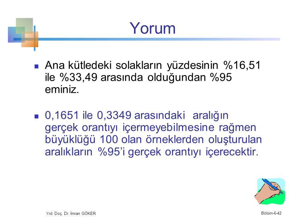 Yorum Ana kütledeki solakların yüzdesinin %16,51 ile %33,49 arasında olduğundan %95 eminiz. 0,1651 ile 0,3349 arasındaki aralığın gerçek orantıyı içer