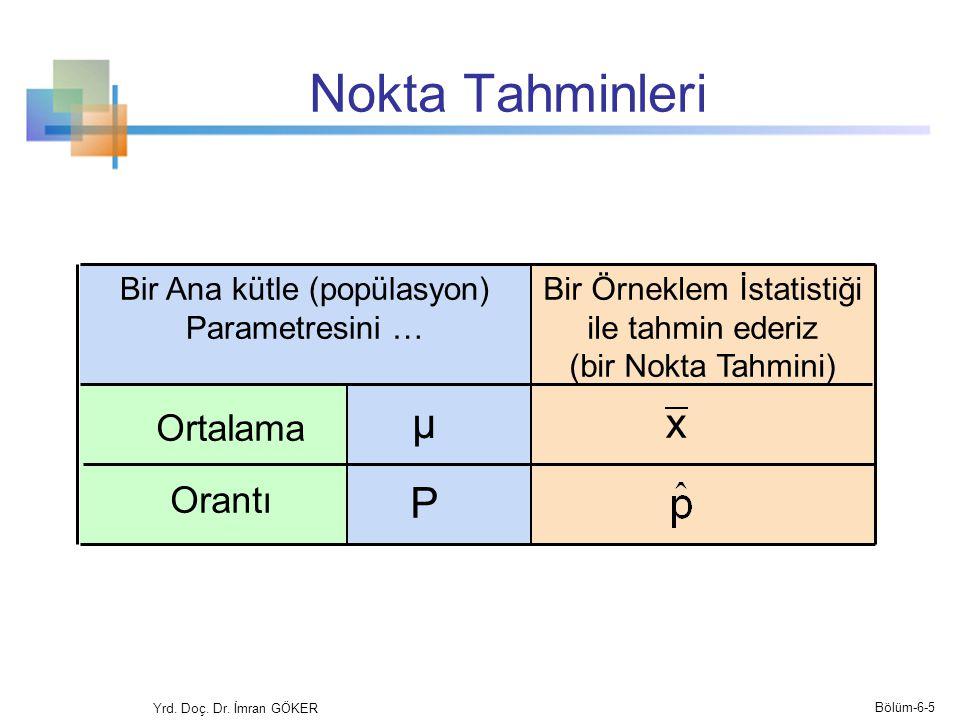 Nokta Tahminleri Bir Ana kütle (popülasyon) Parametresini … Bir Örneklem İstatistiği ile tahmin ederiz (bir Nokta Tahmini) Ortalama Orantı P x μ Yrd.