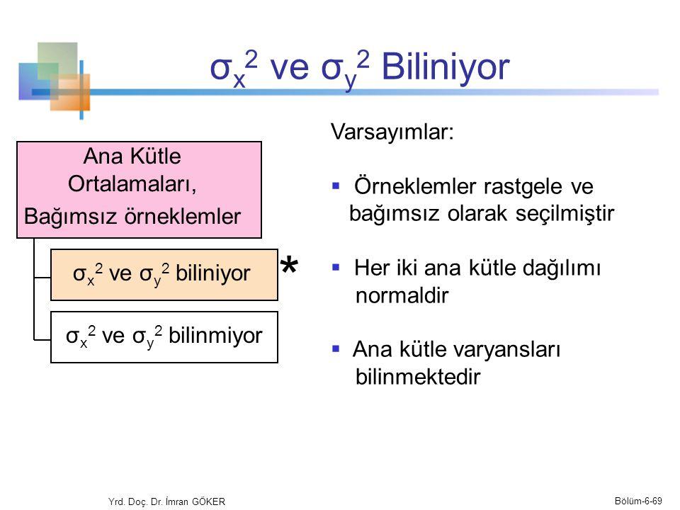 σ x 2 ve σ y 2 Biliniyor Yrd. Doç. Dr. İmran GÖKER Ana Kütle Ortalamaları, Bağımsız örneklemler Varsayımlar:  Örneklemler rastgele ve bağımsız olarak