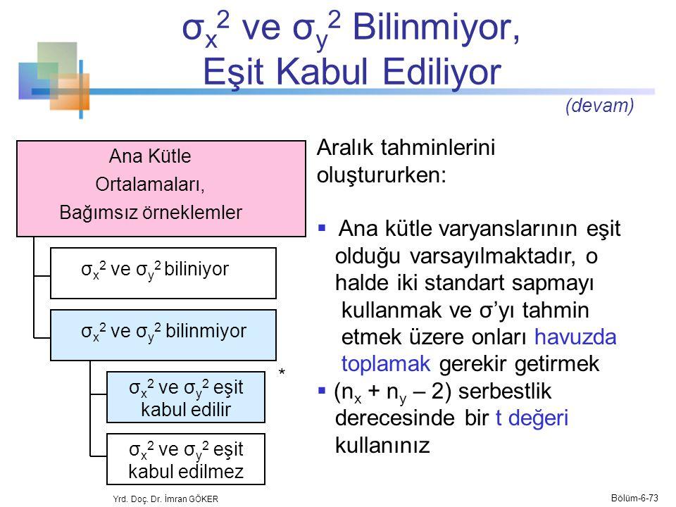 σ x 2 ve σ y 2 Bilinmiyor, Eşit Kabul Ediliyor Yrd. Doç. Dr. İmran GÖKER Ana Kütle Ortalamaları, Bağımsız örneklemler (devam) Aralık tahminlerini oluş