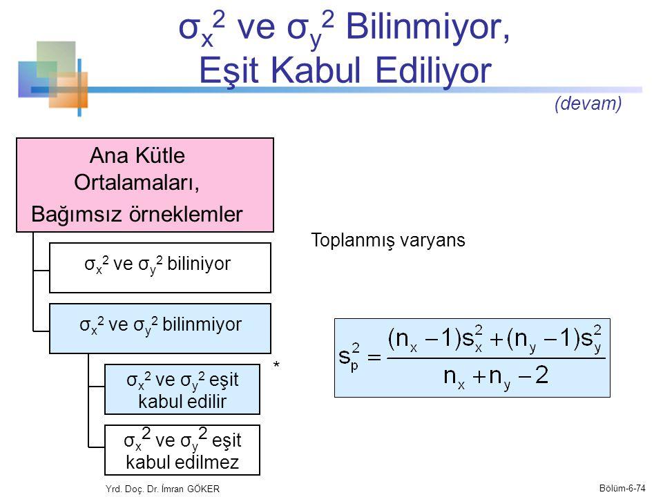 σ x 2 ve σ y 2 Bilinmiyor, Eşit Kabul Ediliyor Yrd. Doç. Dr. İmran GÖKER Ana Kütle Ortalamaları, Bağımsız örneklemler Toplanmış varyans (devam) * σ x
