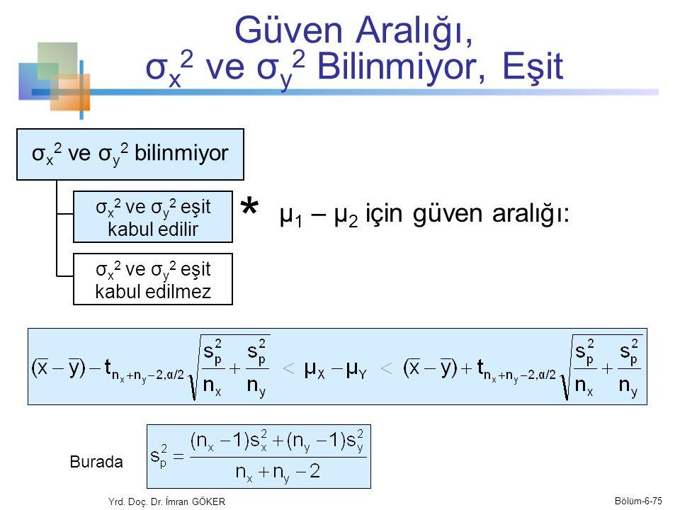 Güven Aralığı, σ x 2 ve σ y 2 Bilinmiyor, Eşit Yrd. Doç. Dr. İmran GÖKER μ 1 – μ 2 için güven aralığı: Burada * σ x 2 ve σ y 2 eşit kabul edilir σ x 2