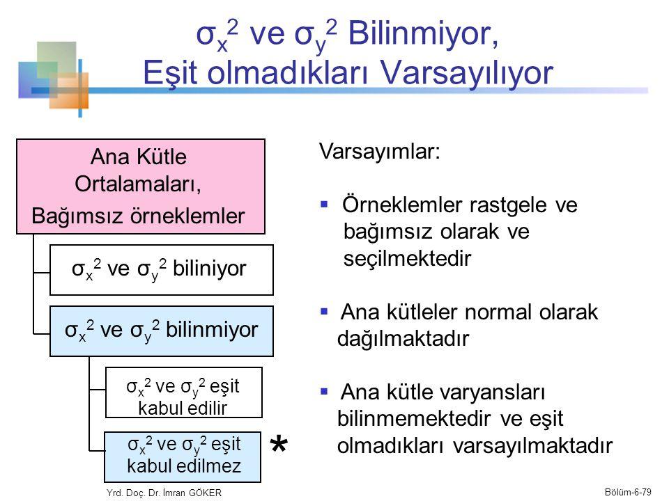 σ x 2 ve σ y 2 Bilinmiyor, Eşit olmadıkları Varsayılıyor Yrd. Doç. Dr. İmran GÖKER Ana Kütle Ortalamaları, Bağımsız örneklemler Varsayımlar:  Örnekle