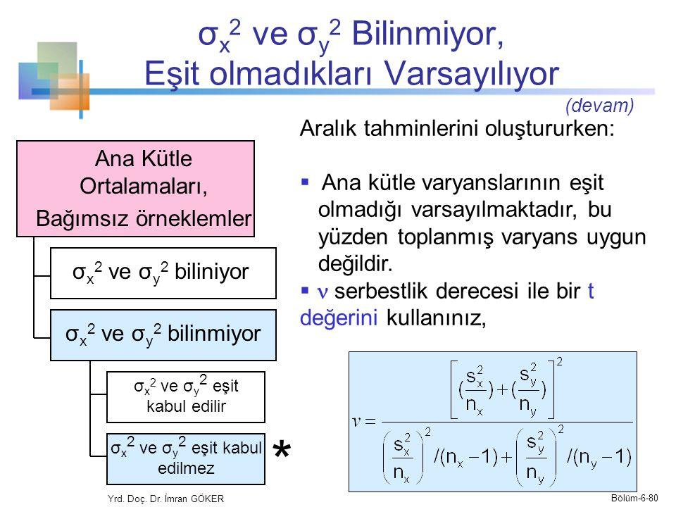 σ x 2 ve σ y 2 Bilinmiyor, Eşit olmadıkları Varsayılıyor Yrd. Doç. Dr. İmran GÖKER Ana Kütle Ortalamaları, Bağımsız örneklemler (devam) Aralık tahminl