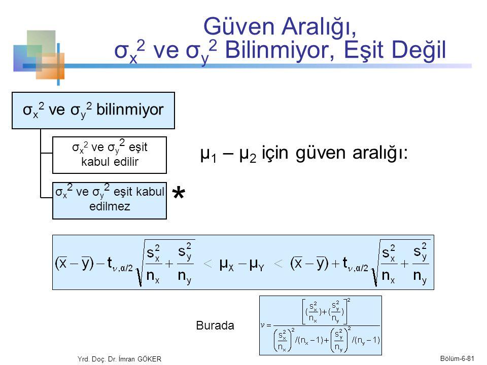 Güven Aralığı, σ x 2 ve σ y 2 Bilinmiyor, Eşit Değil Yrd. Doç. Dr. İmran GÖKER μ 1 – μ 2 için güven aralığı: * σ x 2 ve σ y 2 eşit kabul edilir σ x 2