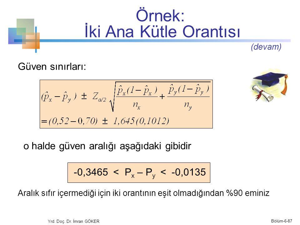 Örnek: İki Ana Kütle Orantısı Güven sınırları: o halde güven aralığı aşağıdaki gibidir -0,3465 < P x – P y < -0,0135 Aralık sıfır içermediği için iki