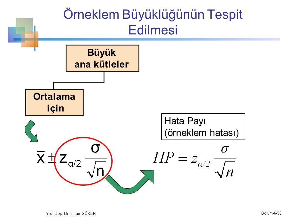 Örneklem Büyüklüğünün Tespit Edilmesi Yrd. Doç. Dr. İmran GÖKER Hata Payı (örneklem hatası) Bölüm-6-90 Ortalama için Büyük ana kütleler