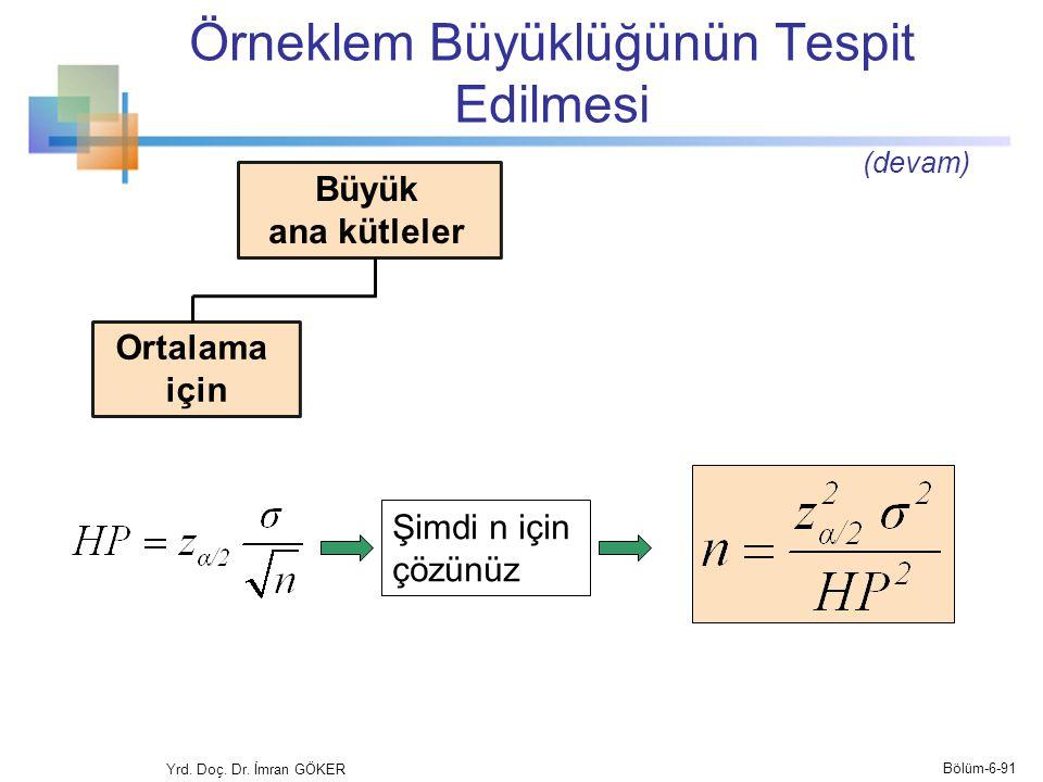Örneklem Büyüklüğünün Tespit Edilmesi Yrd. Doç. Dr. İmran GÖKER (devam) Şimdi n için çözünüz Bölüm-6-91 Ortalama için Büyük ana kütleler