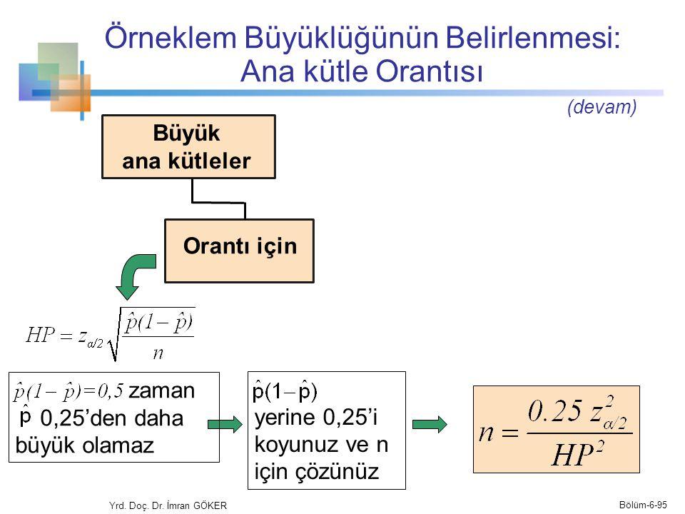 Yrd. Doç. Dr. İmran GÖKER yerine 0,25'i koyunuz ve n için çözünüz (devam) zaman 0,25'den daha büyük olamaz Bölüm-6-95 Orantı için Büyük ana kütleler Ö