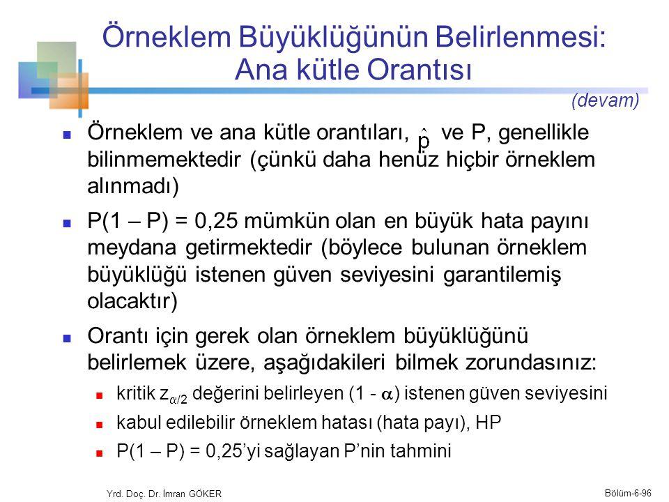 Örneklem ve ana kütle orantıları, ve P, genellikle bilinmemektedir (çünkü daha henüz hiçbir örneklem alınmadı) P(1 – P) = 0,25 mümkün olan en büyük ha