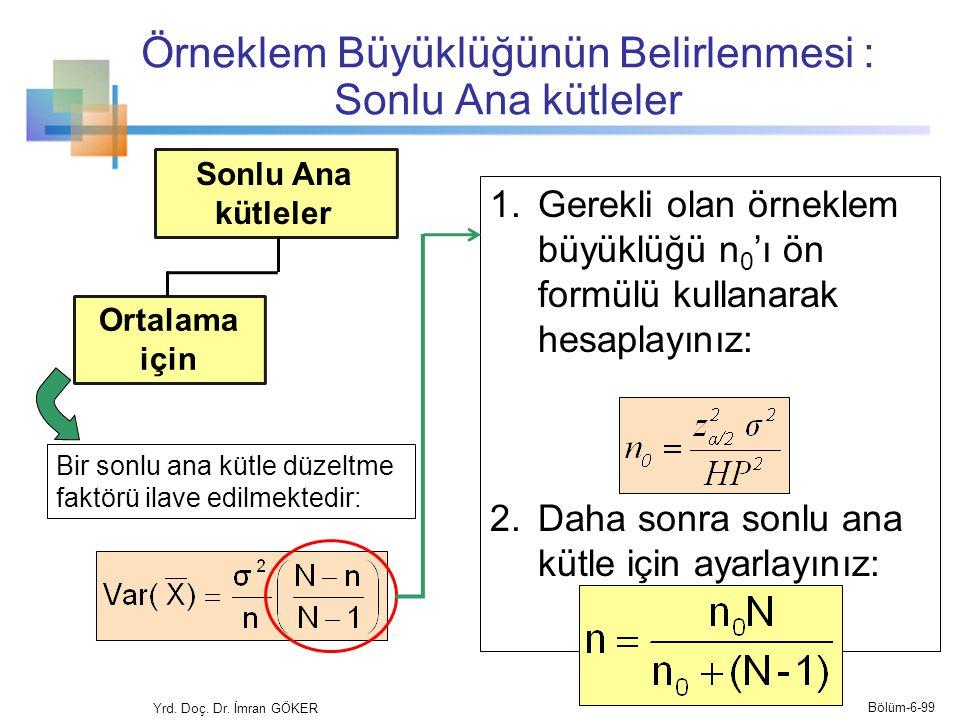 Yrd. Doç. Dr. İmran GÖKER Bölüm-6-99 Örneklem Büyüklüğünün Belirlenmesi : Sonlu Ana kütleler Sonlu Ana kütleler Ortalama için Bir sonlu ana kütle düze