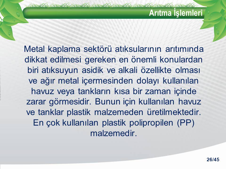 Arıtma İşlemleri Metal kaplama sektörü atıksularının arıtımında dikkat edilmesi gereken en önemli konulardan biri atıksuyun asidik ve alkali özellikte