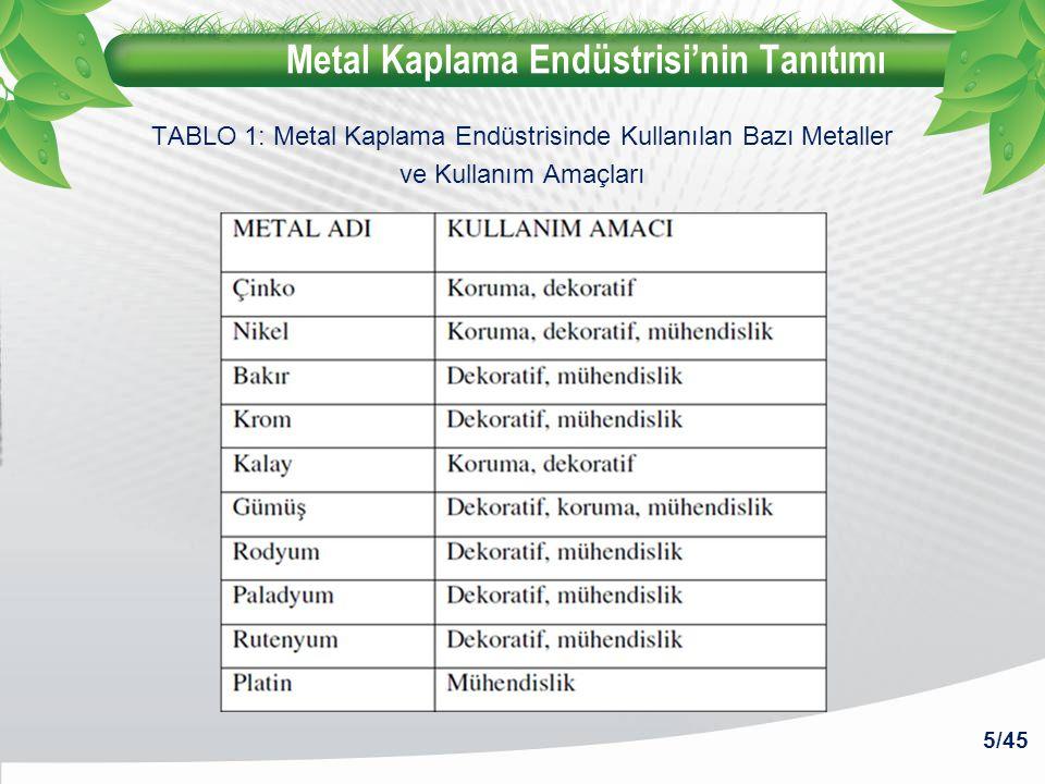Metal Kaplama Endüstrisi'nin Tanıtımı 5/45 TABLO 1: Metal Kaplama Endüstrisinde Kullanılan Bazı Metaller ve Kullanım Amaçları