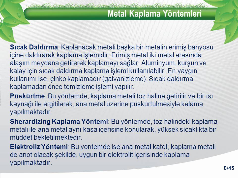 Metal Kaplama Yöntemleri Sıcak Daldırma: Kaplanacak metali başka bir metalin erimiş banyosu içine daldırarak kaplama işlemidir. Erimiş metal iki metal