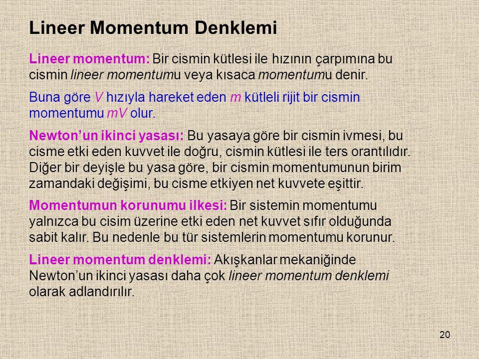 20 Lineer Momentum Denklemi Lineer momentum: Bir cismin kütlesi ile hızının çarpımına bu cismin lineer momentumu veya kısaca momentumu denir. Buna gör
