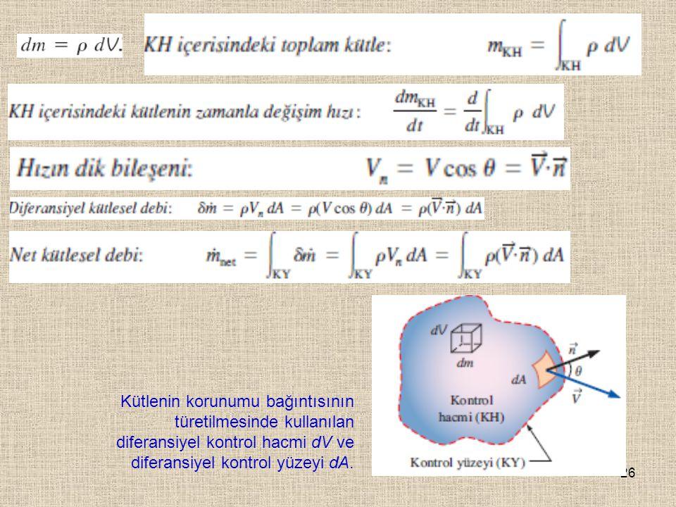 26 Kütlenin korunumu bağıntısının türetilmesinde kullanılan diferansiyel kontrol hacmi dV ve diferansiyel kontrol yüzeyi dA.
