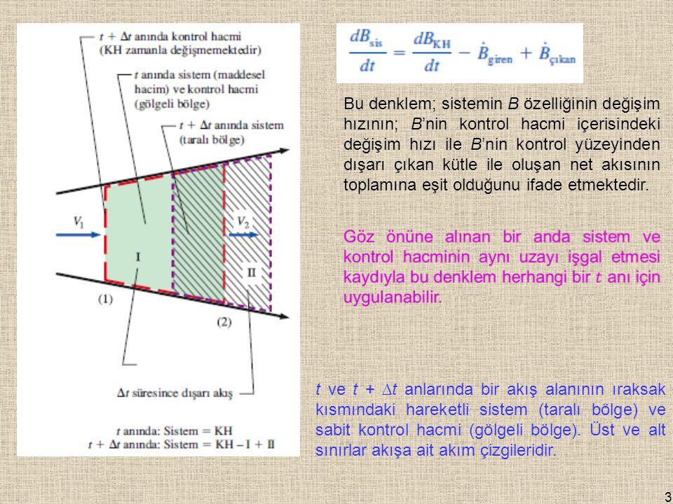 3 t ve t + ∆t anlarında bir akış alanının ıraksak kısmındaki hareketli sistem (taralı bölge) ve sabit kontrol hacmi (gölgeli bölge). Üst ve alt sınırl