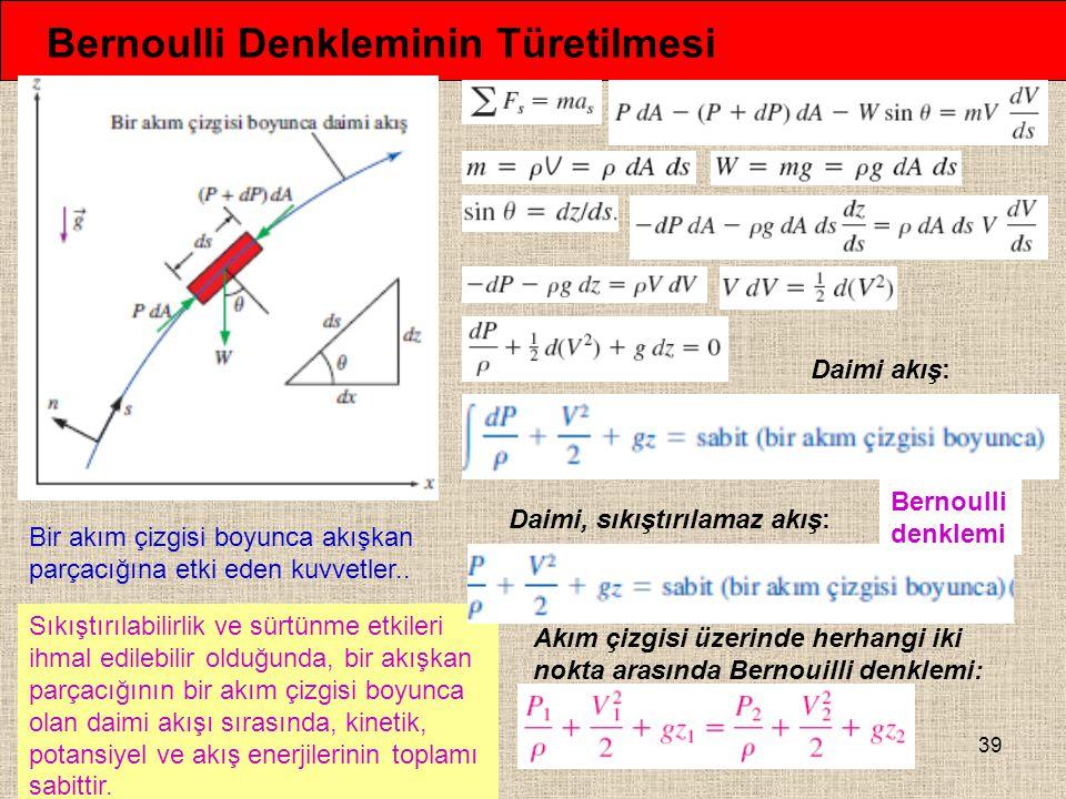39 Bernoulli Denkleminin Türetilmesi Bir akım çizgisi boyunca akışkan parçacığına etki eden kuvvetler.. Daimi, sıkıştırılamaz akış: Sıkıştırılabilirli