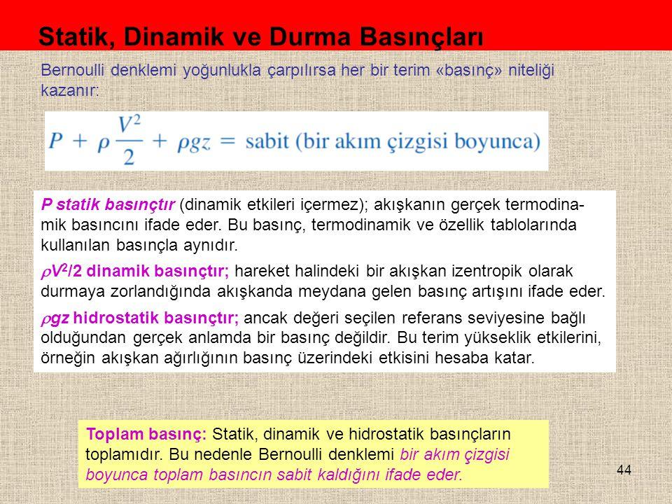 44 Statik, Dinamik ve Durma Basınçları Bernoulli denklemi yoğunlukla çarpılırsa her bir terim «basınç» niteliği kazanır: Toplam basınç: Statik, dinami