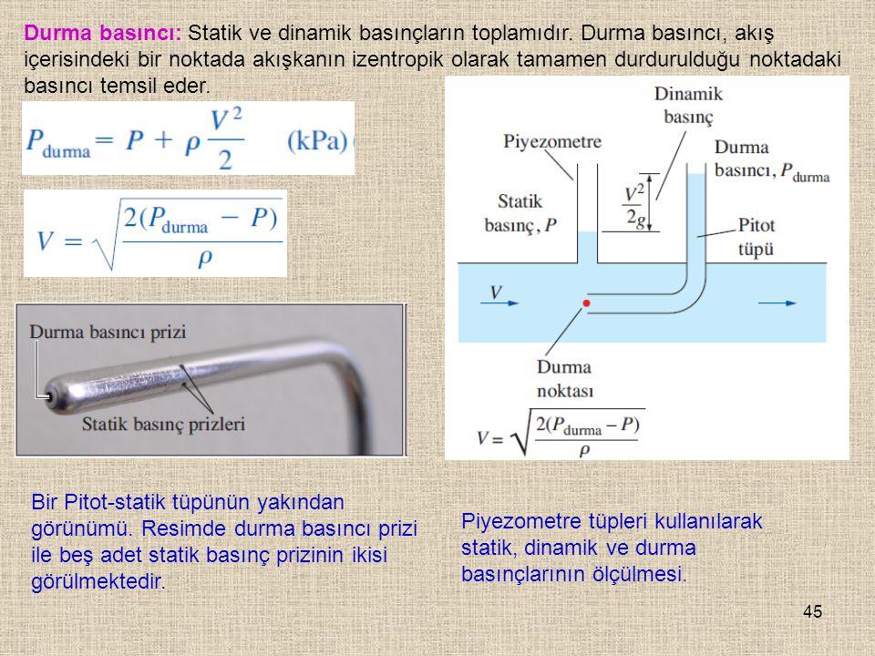 45 Durma basıncı: Statik ve dinamik basınçların toplamıdır. Durma basıncı, akış içerisindeki bir noktada akışkanın izentropik olarak tamamen durduruld