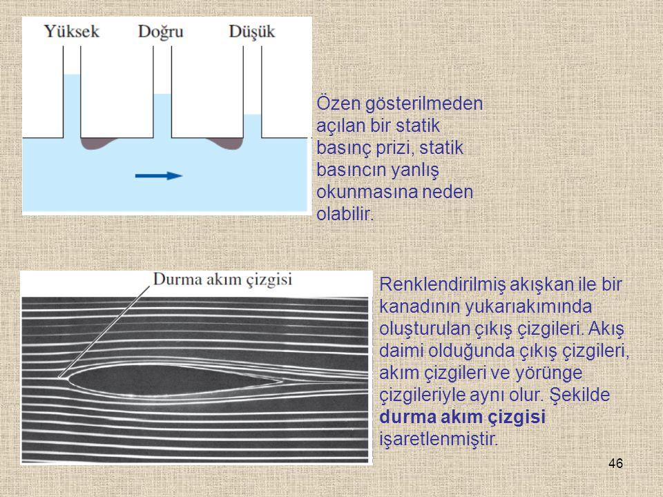 46 Renklendirilmiş akışkan ile bir kanadının yukarıakımında oluşturulan çıkış çizgileri. Akış daimi olduğunda çıkış çizgileri, akım çizgileri ve yörün