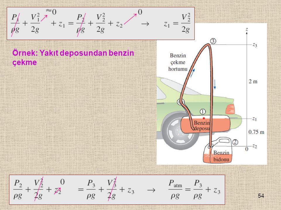 54 Örnek: Yakıt deposundan benzin çekme